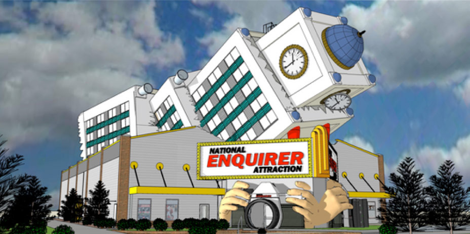 National Enquirer Live Museum – Pigeon Forge Tennessee